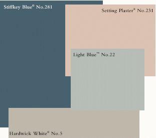 Photo of Steifschlüssel #Blau # | #Einstellung #Putz # | #Licht #Blau # | #Hardwick