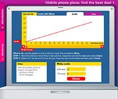 Mobile Phone Plans Find The Best Deal 1 Years 8 9 Students Compare Monthly Costs Of A Current Prepaid Plan Covering Ca Phone Plans How To Plan Mathematics