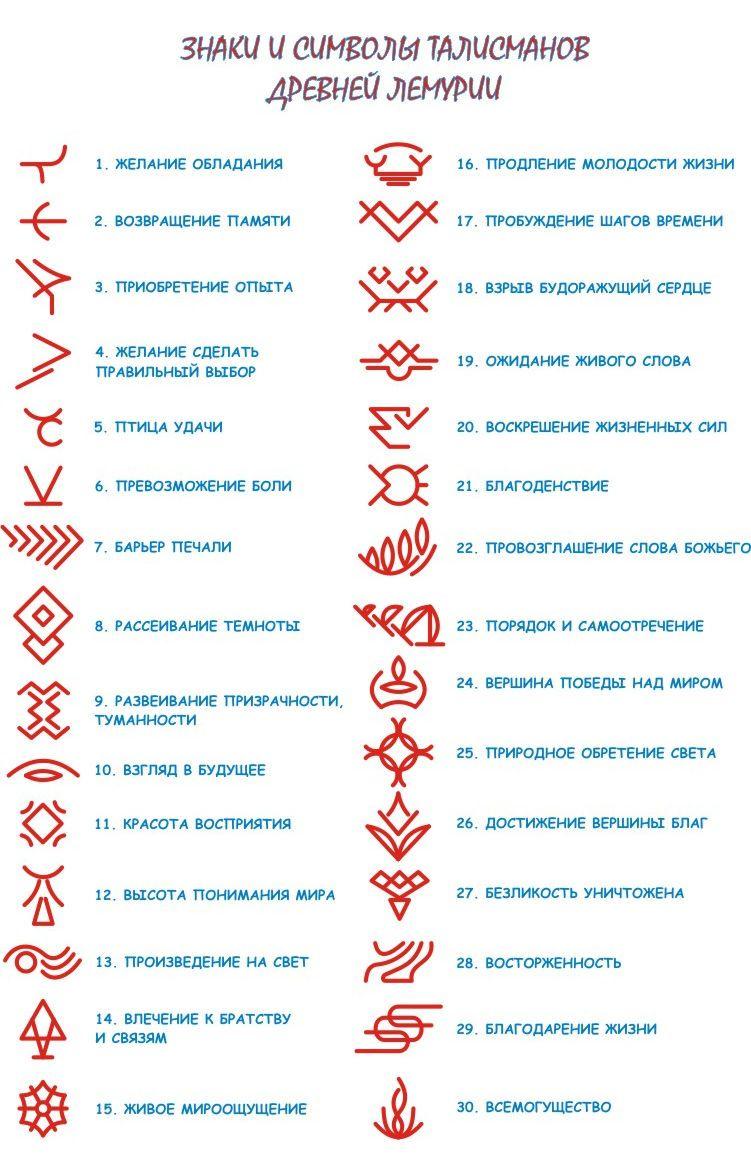 картинки магических символов и их значение рождения четвертого