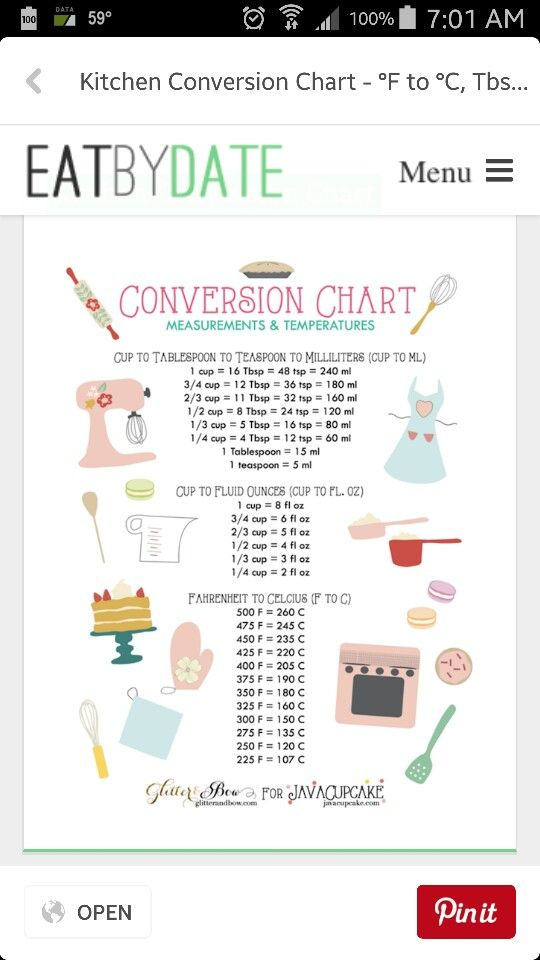 Conversion Chart Recipes Pinterest Chart Cooking Hacks And Food