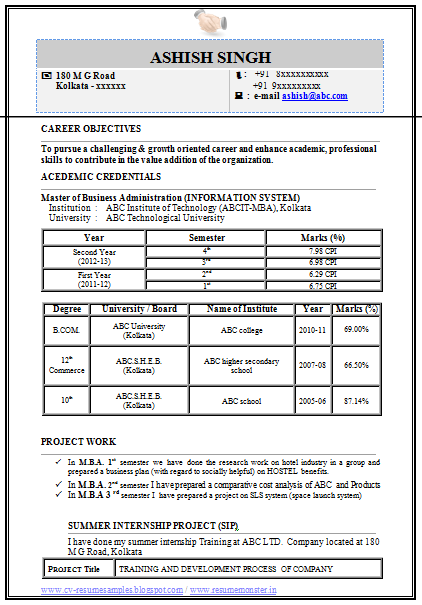 It Resume Template Latest Mba It Resume Sample In Word Doc Free  Computers
