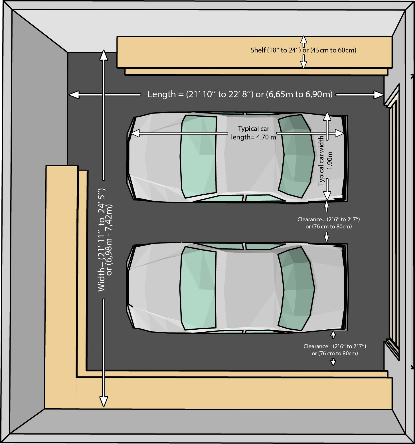 Garage for two cars garage measurements for two cars for Multi car garage