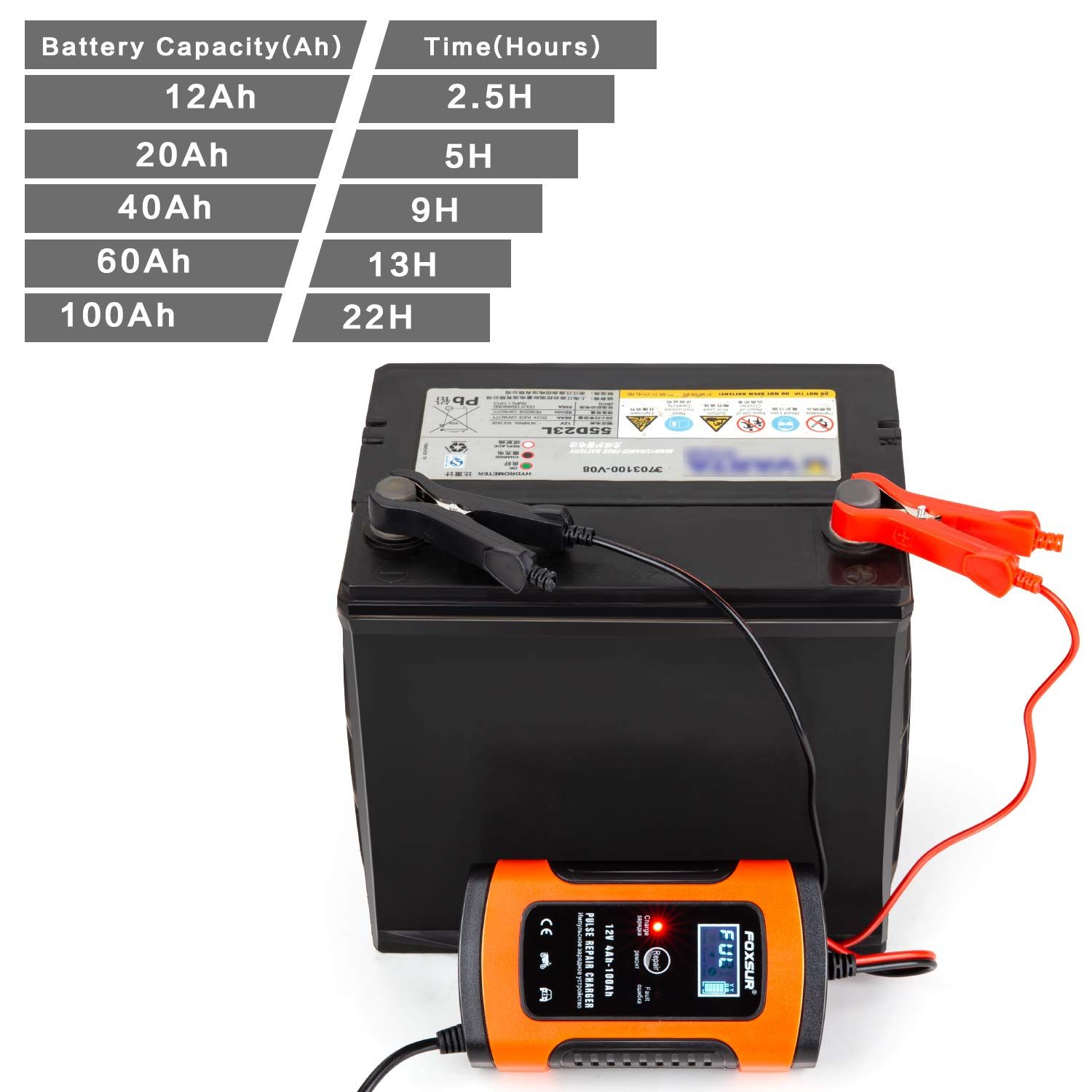 5 Amp 12v Automotive Smart Battery Charger Maintainer For Car Motorcycle Lawn Mower Boat Rv Suv Atv Battery Charger Automotive Automatic Battery Charger