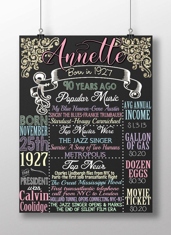 90th Birthday Board Gift 1927 Party What Happened In Unique Ideas 90 Years Old BRDADL27