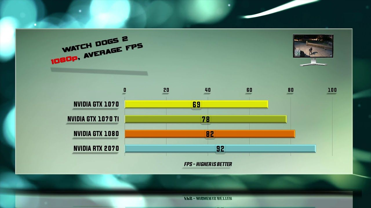 GTX 1070 vs GTX 1070 Ti vs GTX 1080 vs RTX 2070 Test – 53