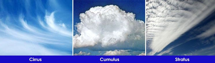 Identify Three Basic Types Of Clouds