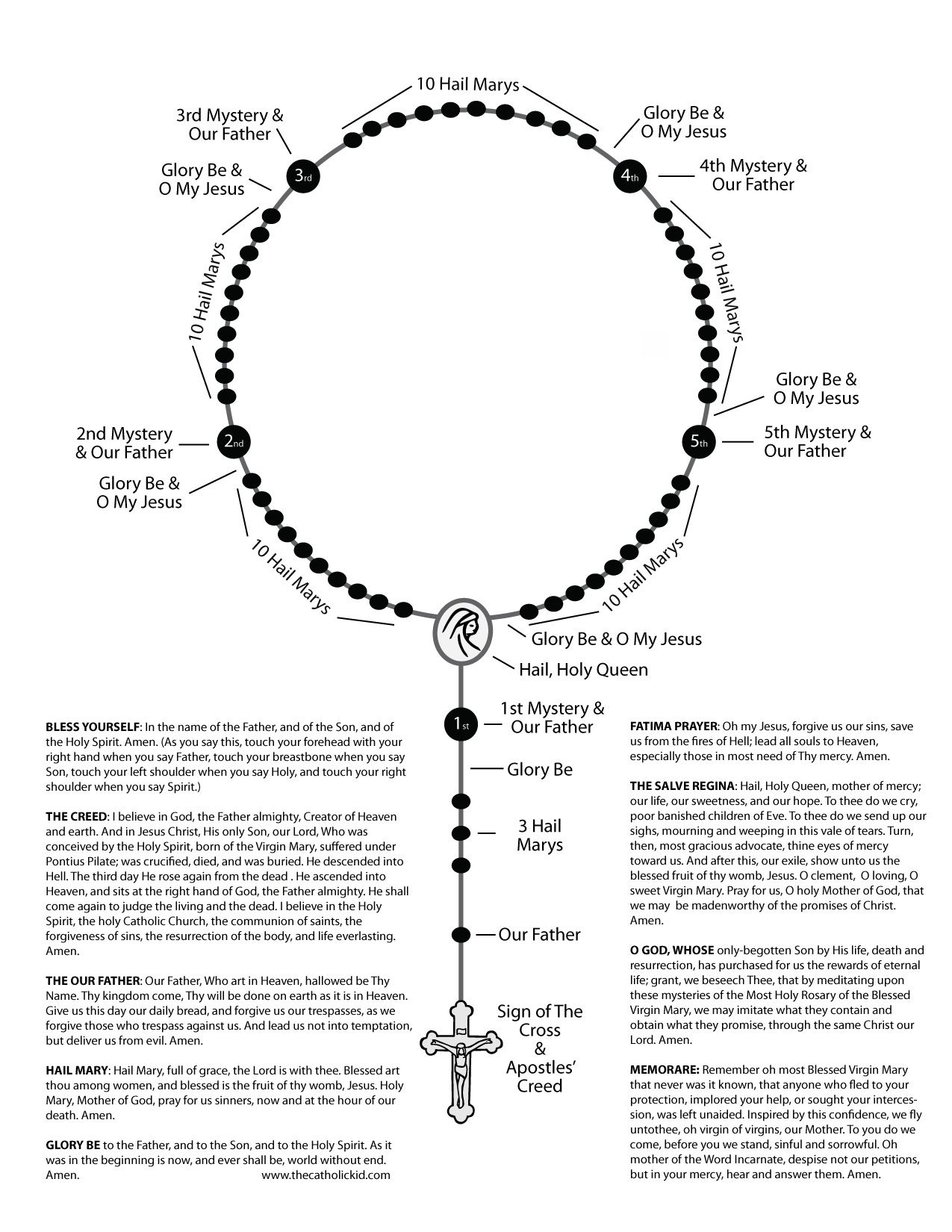 How to pray the rosary praying the rosary rosary