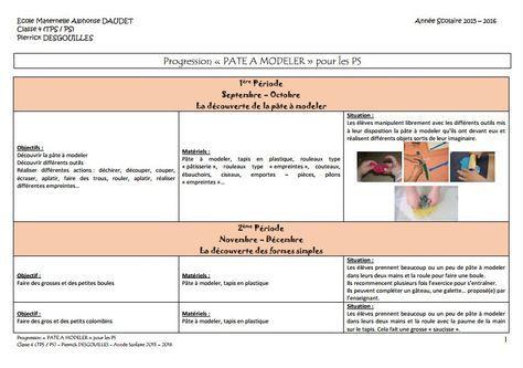 Progression pâte à modeler PS chez Pierrick   Pate a modeler, Programme maternelle, Ecole petite ...