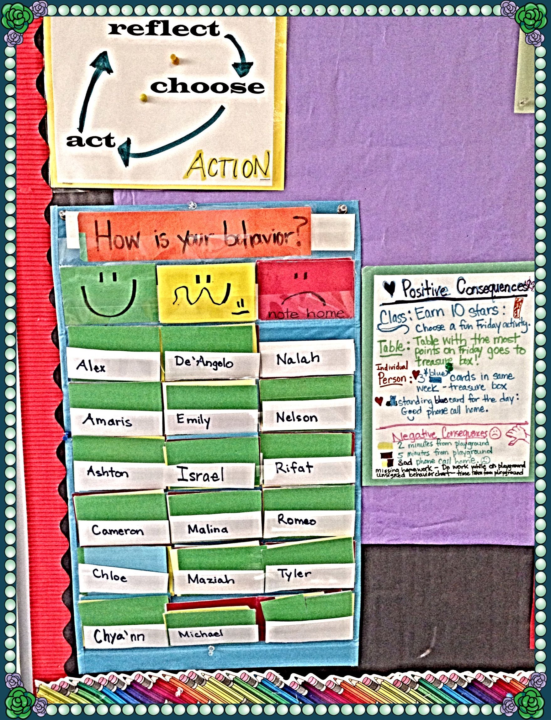 Behavior Chart With Specific Positive And Negative Consequences Poster Behaviour Chart Positivity Positive And Negative
