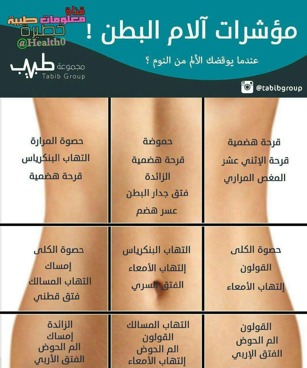Pin By Sos Q8 On أعشاب وعلاجات Health Facts Food Health Fitness Nutrition Health Signs