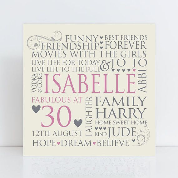 Personalised word art canvas print ready to hang wall art typography keepsake gift wedding anniversary