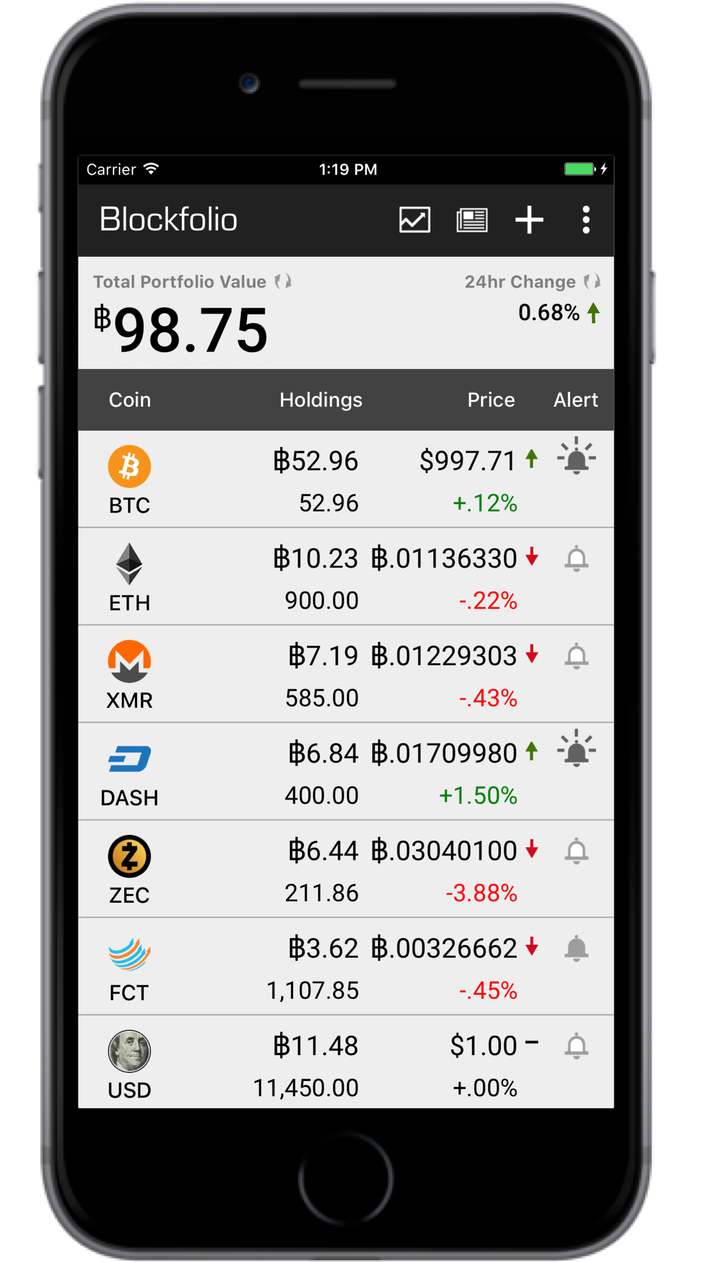 how to keep track of cryptocurrency values