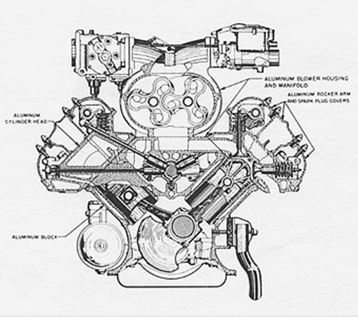 Issuu com johnpruittmotorcompany stacks buick xp 300 engine GM High Value Engine 1997 Buick Skylark Engine Diagram Buick Engine Diagram 1999 Lasbare