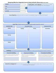 Designing Effective Integrated Lessons Using Authentic Resources by Amy Lenord  Love the idea of using authentic resources in your lessons, but aren't sure how to create a lesson based on one? Want to push your authentic lessons to the next level? This template is designed to help you think about all of the aspects that are necessary to make a beautifully integrated world language lesson based on the authentic resource of your choice.