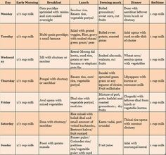 Have you read the food chart for 2 year old today i bring to you have you read the food chart for 2 year old today i bring to you forumfinder Image collections