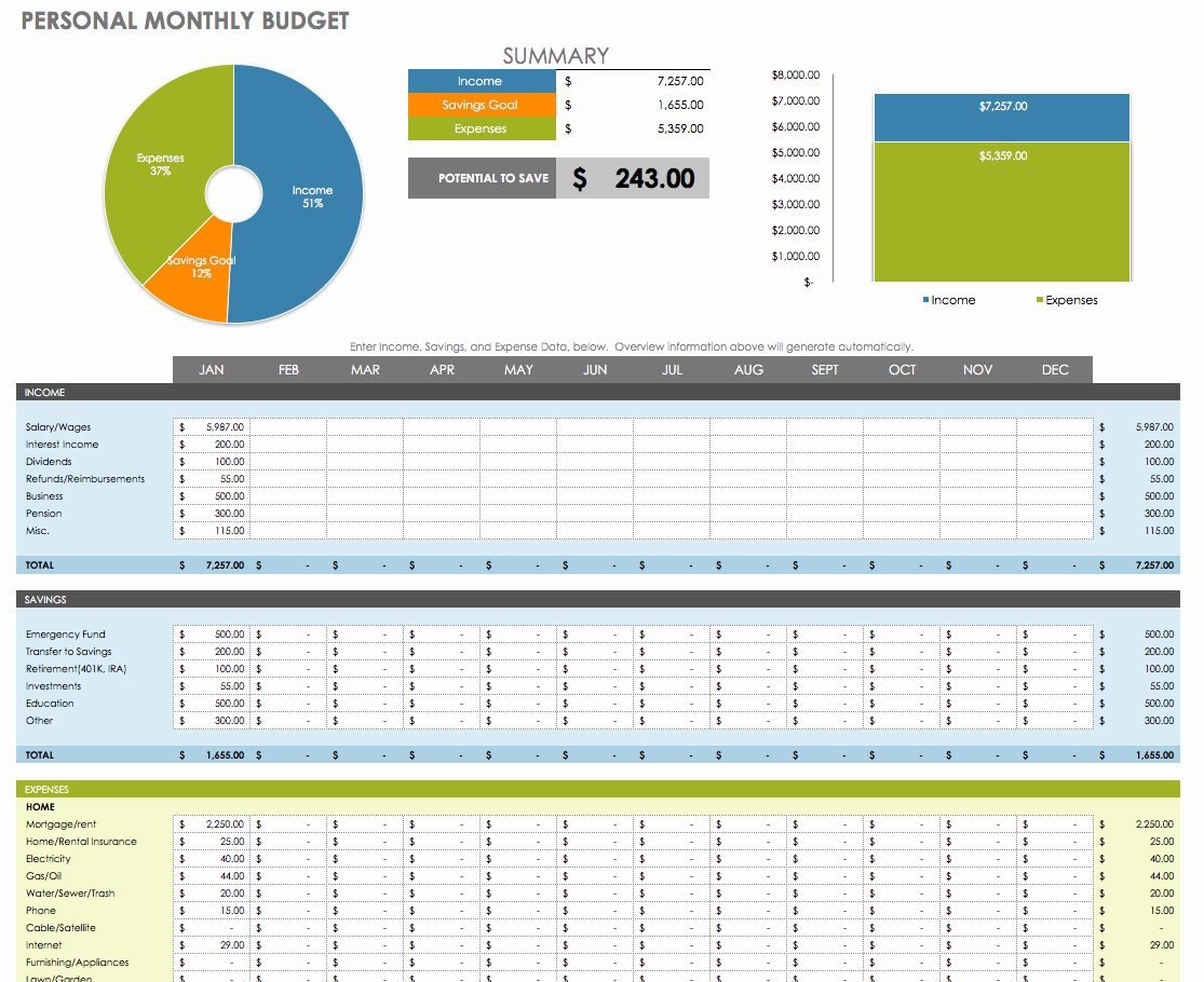Monthly Budget Template Excel Best Of Free Financial