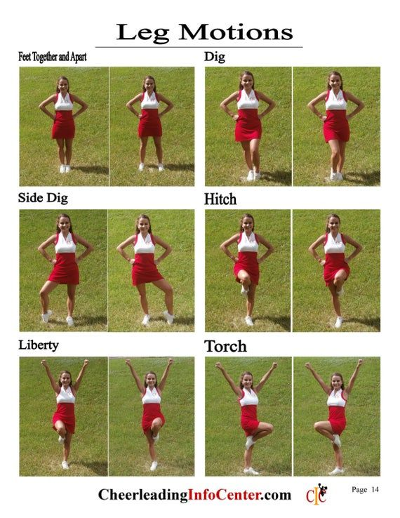 Cheerleading Motions Ebook, Volume 1 - CIC Cheerle