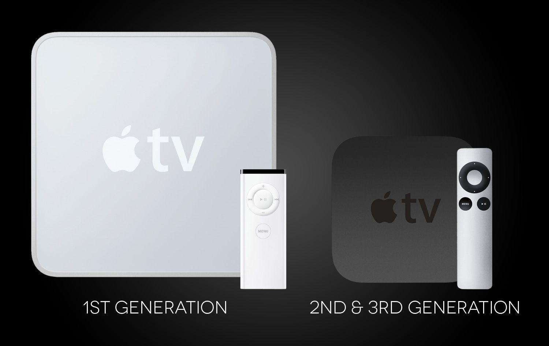 Apple Tv 1 Google 搜尋 Apple Tv Apple Tv
