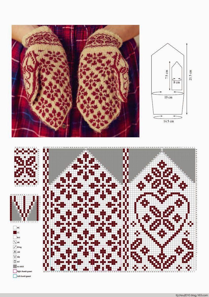 アルバム アーカイブ | Kindad | Pinterest | Mittens, Mitten gloves ...