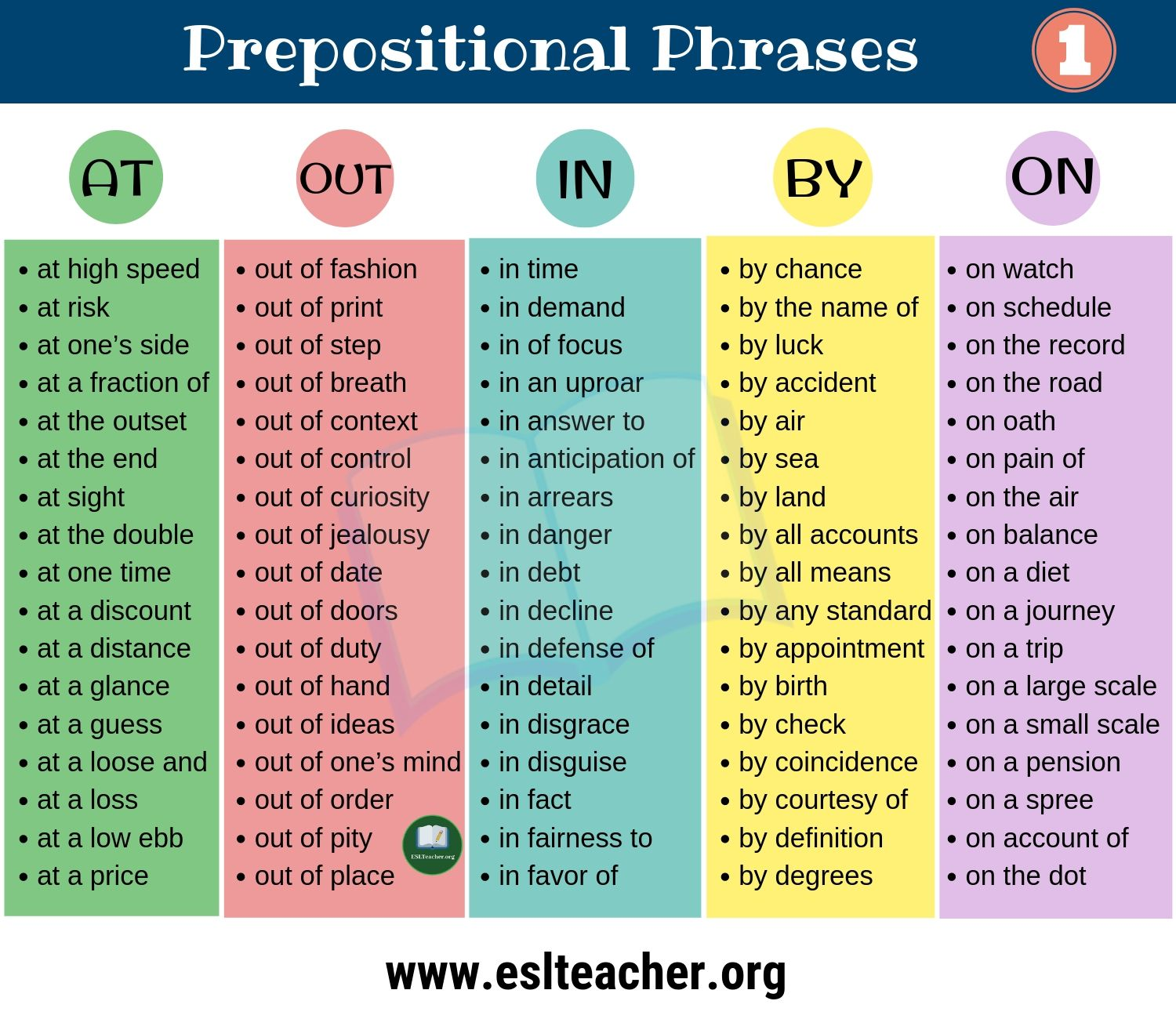 Prepositional Phrase Examples A Big List Of 160 Prepositional
