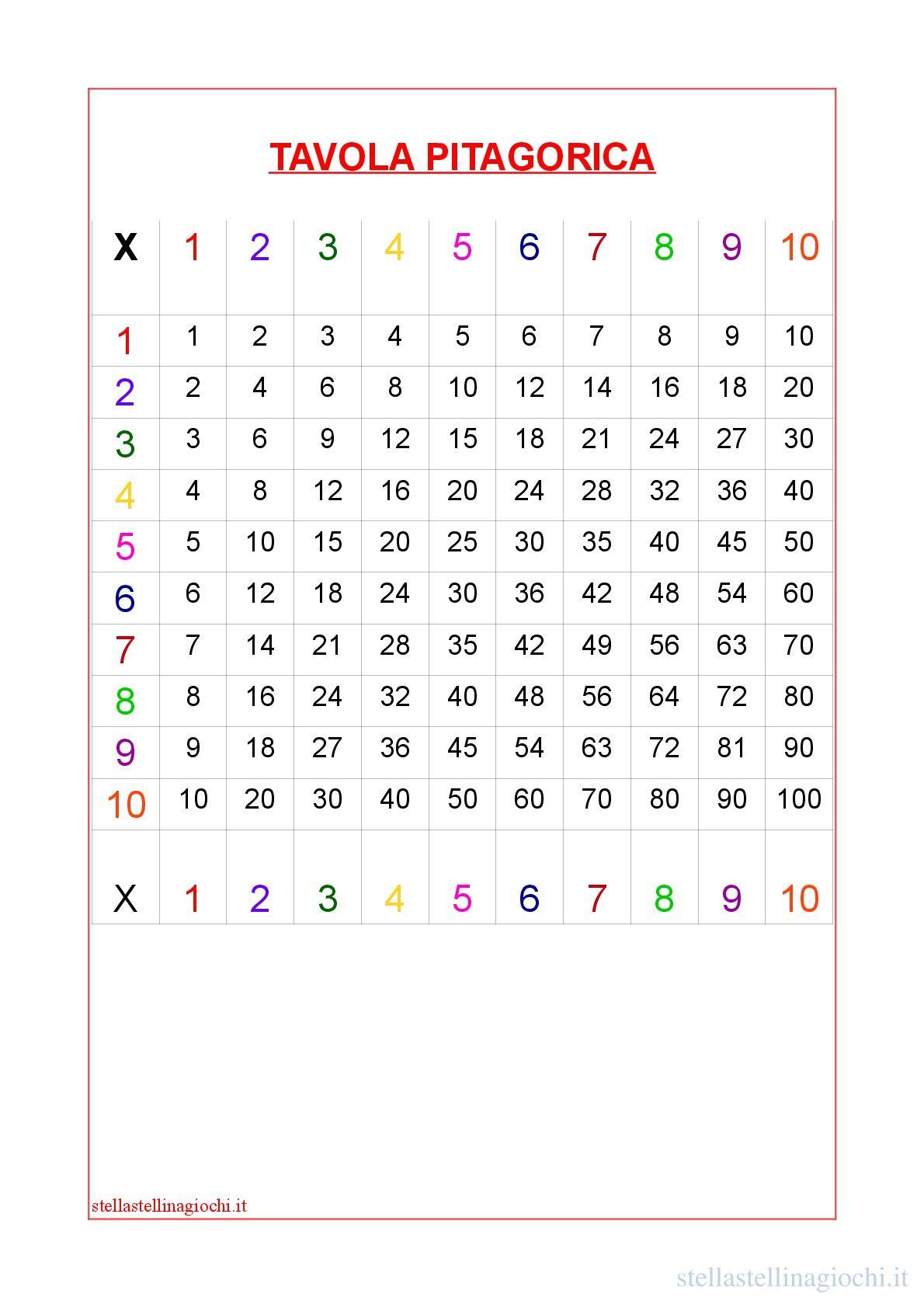 Schede didattiche di matematica tavola pitagorica sul blog trovi la versione pdf da stampare - La tavola pitagorica da stampare ...