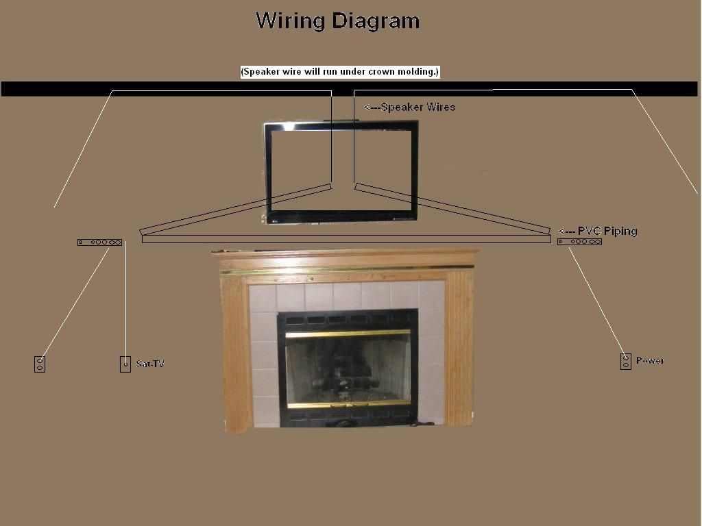 medium resolution of i buried a pvc pipe in the wall from the tv to the cabinet so i will be able to pull new wires through as the new technology come out each year