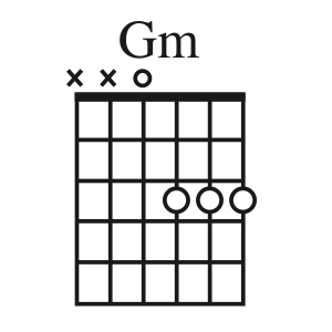 Ultimate Guitar Chord Charts Open Position Chords Guitar Chord Chart Guitar Chords Ultimate Guitar Chords