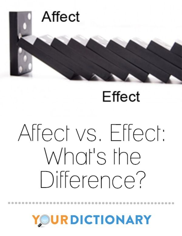 Do you know the difference? Check out this slideshow or, for more  information on how and when to use affect and effect, check out the ...