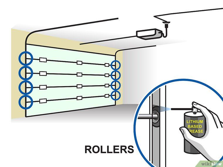 How To Lubricate A Garage Door 10 Steps With Pictures Garage Doors Garage Door Rollers Clean Garage
