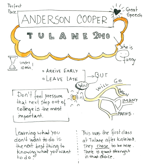 graduation speech anderson cooper tulane 2010 commencement