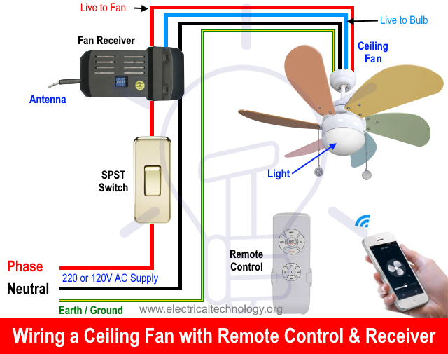 How To Wire A Ceiling Fan Dimmer Switch And Remote Control Wiring Ceiling Fan With Remote Ceiling Fan Ceiling Fan Wiring
