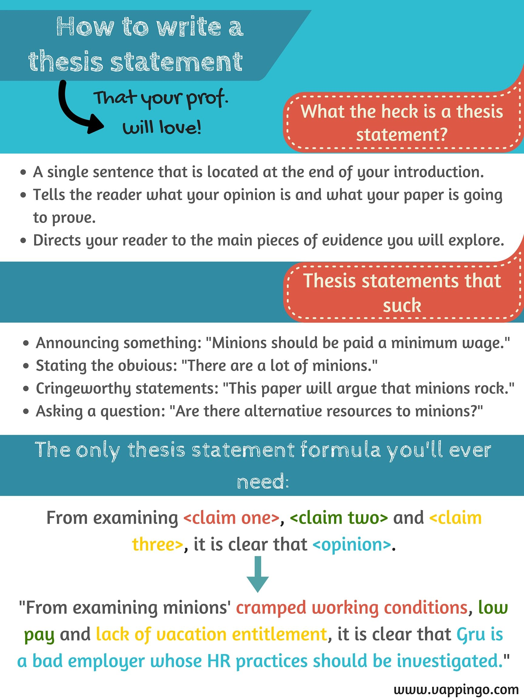 Thesis Statement Formula Poster. The Easiest Way To Write A Thesis  Statement: Http: