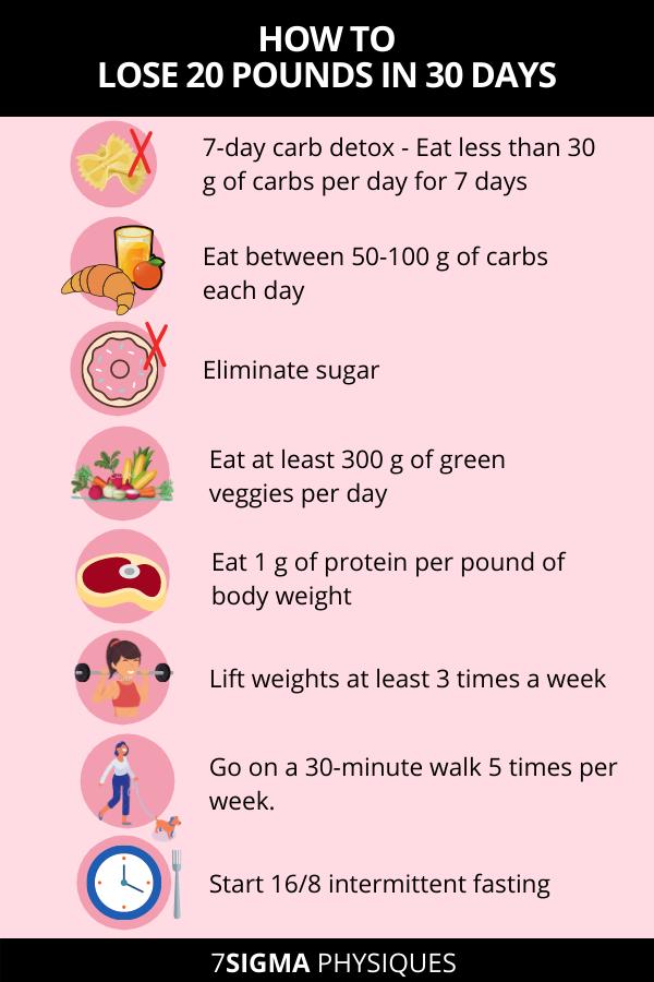 pierde în greutate după 44