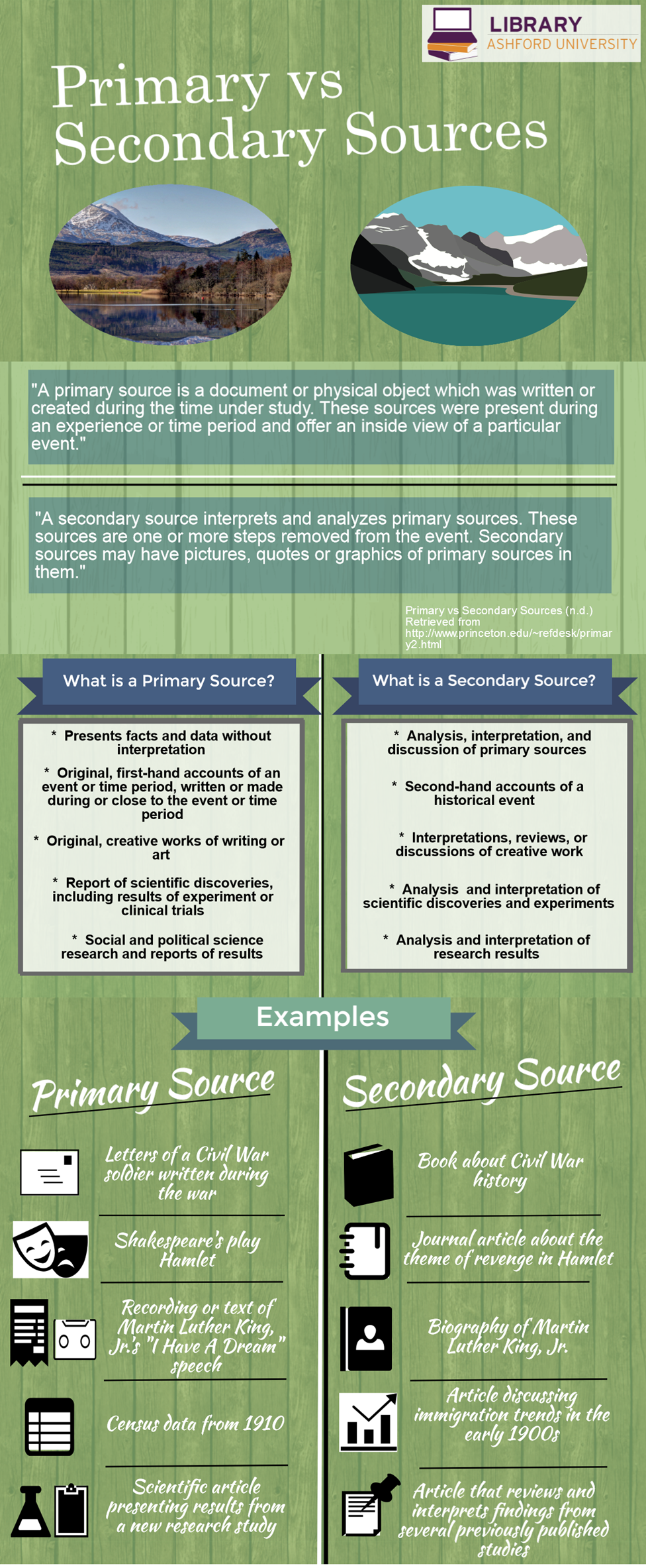 Primary Vs Secondary Sources Via Ashford University Library Primary And Secondary Sources Secondary Source Information Literacy