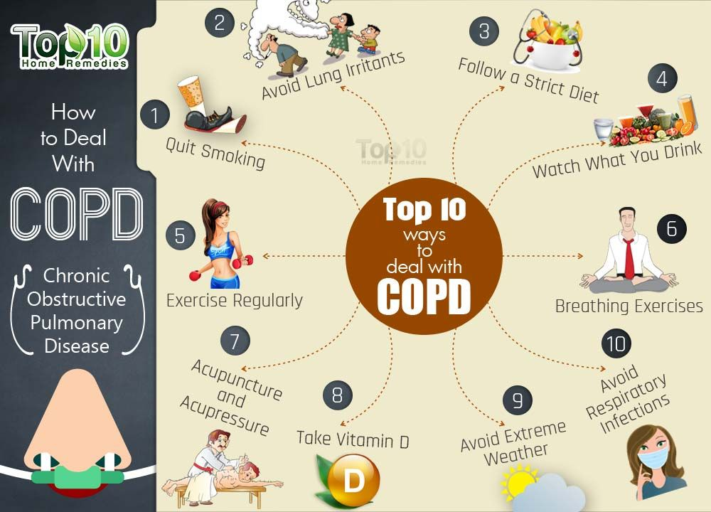 How to Deal with COPD | Health | Asthma cure, Asthma remedies