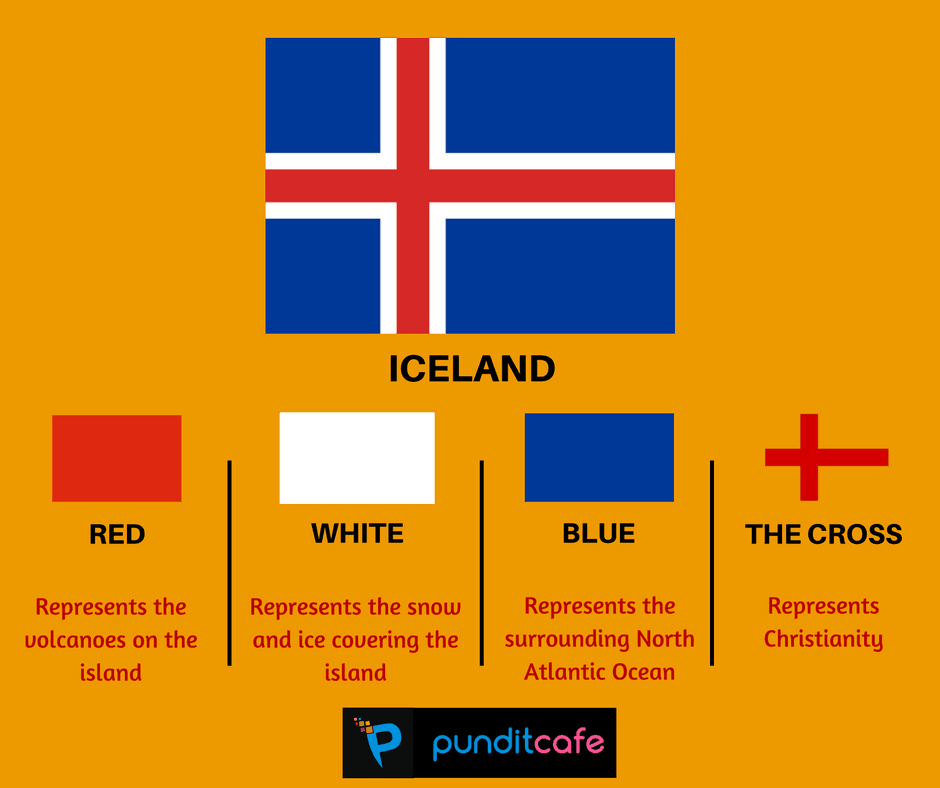 Iceland S Flag Pundit Cafe Flags Of The World Iceland Flag General Knowledge Facts