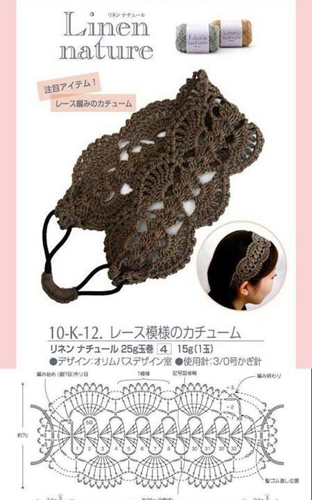 Crochet chart from Linen Nature: Crocheted Headband - downloadable ...