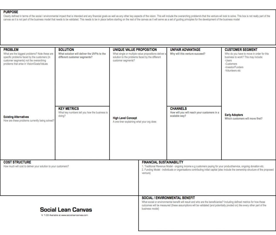 Social Lean Canvas | Corporate Social Responsibility in 2019