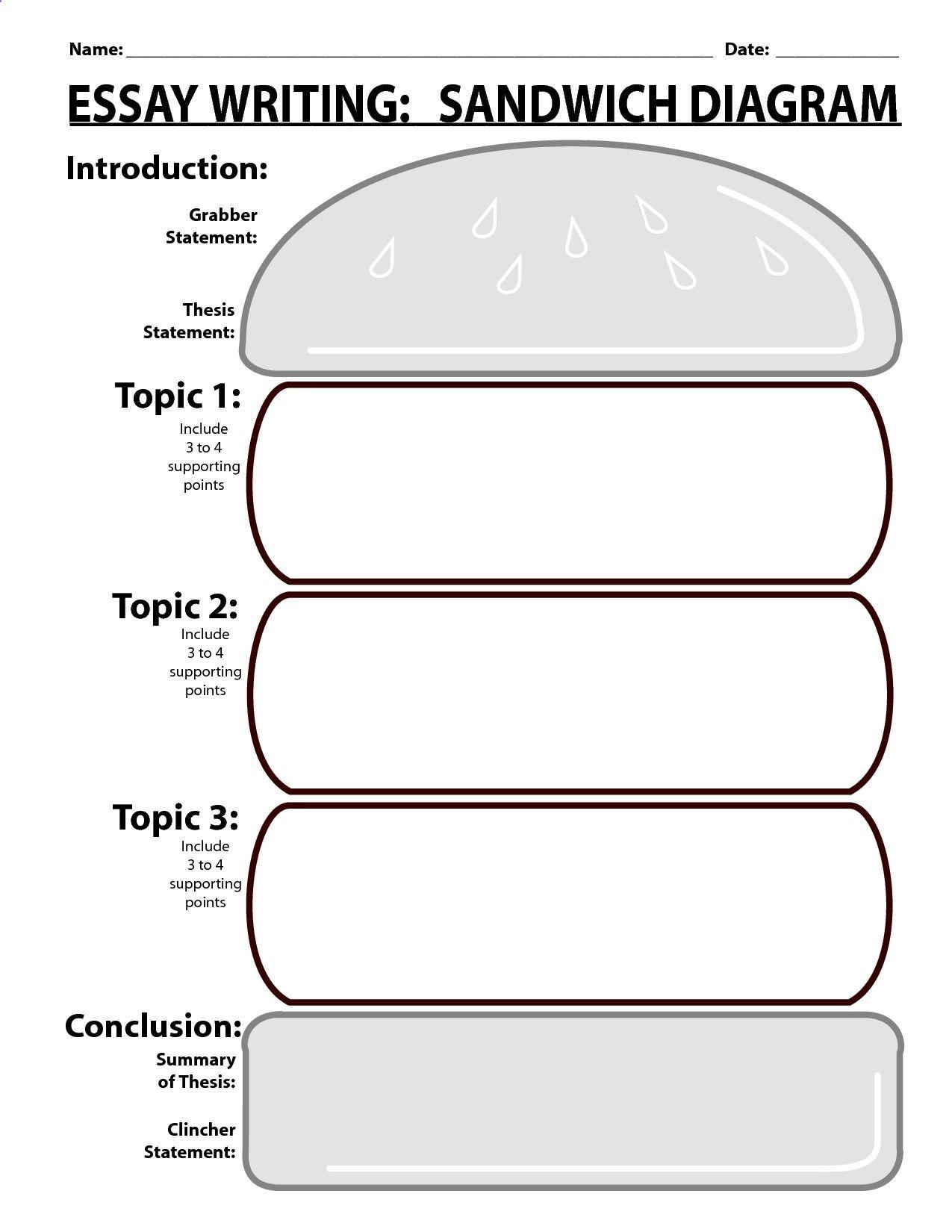 Writing Pdf Essay Writing Sandwich Diagram Download As Pdf Teaching Essay Writing Essay Writing Writing Templates