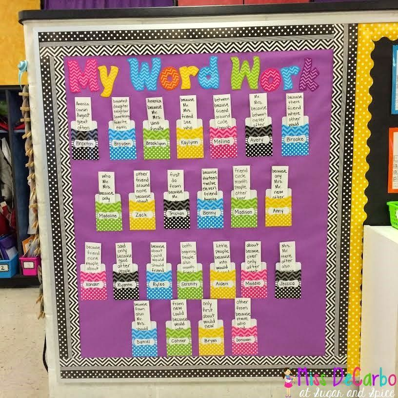 Differentiate Word Work through Student Choice! Word work activities - components of a spreadsheet