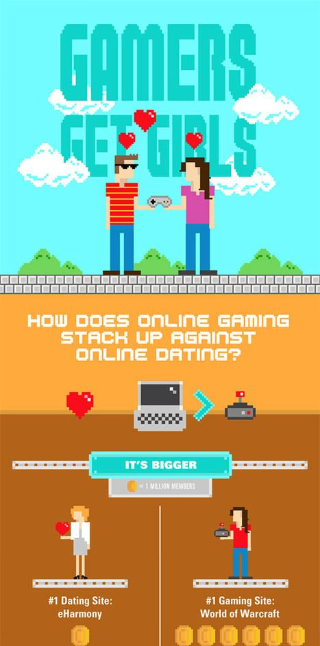 eharmony dating reklame gratis nyc dating