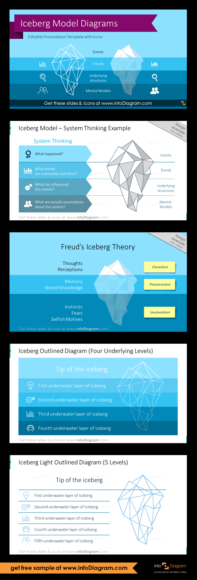 iceberg model template ppt diagrams strategy and management ppt