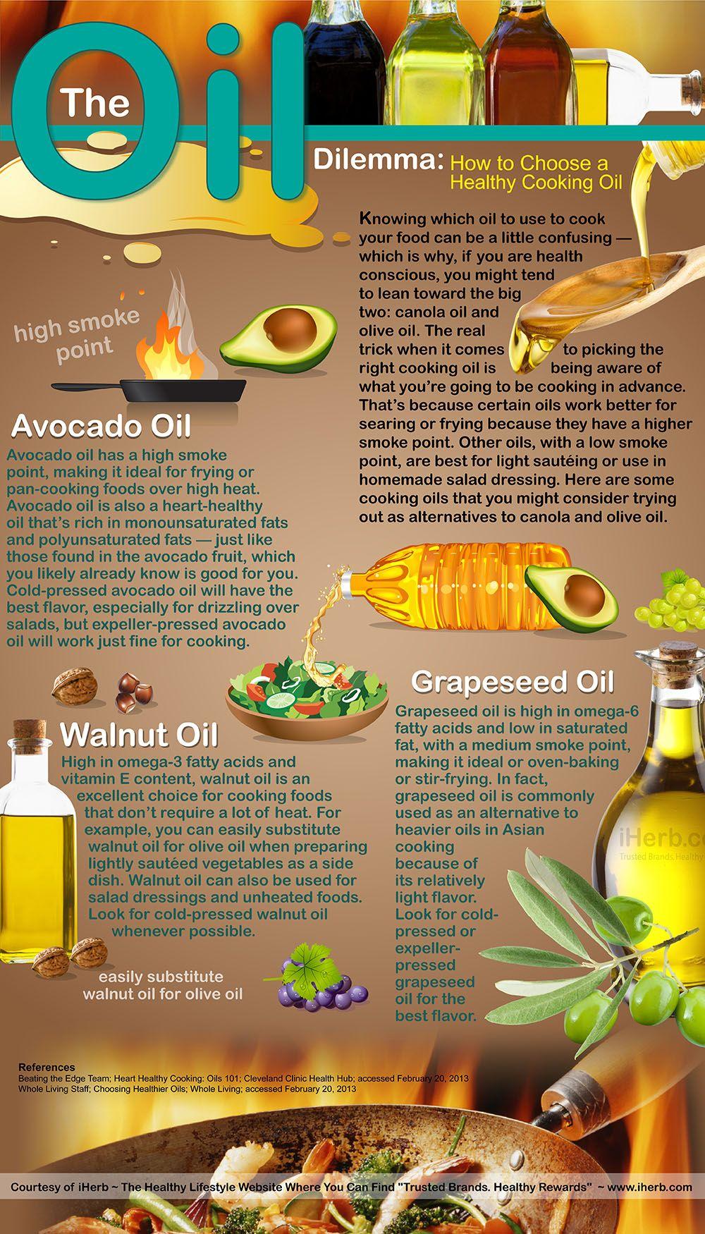 The Oil Dilemma How To Choose A Healthy Cooking Oil Infographic Healthy Cooking Oils Healthy Cooking Healthy Oils