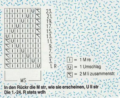 Photo of Einblicke in Funny`s bezaubernde Strickwelt. – Funny`s Strickmustersammlung