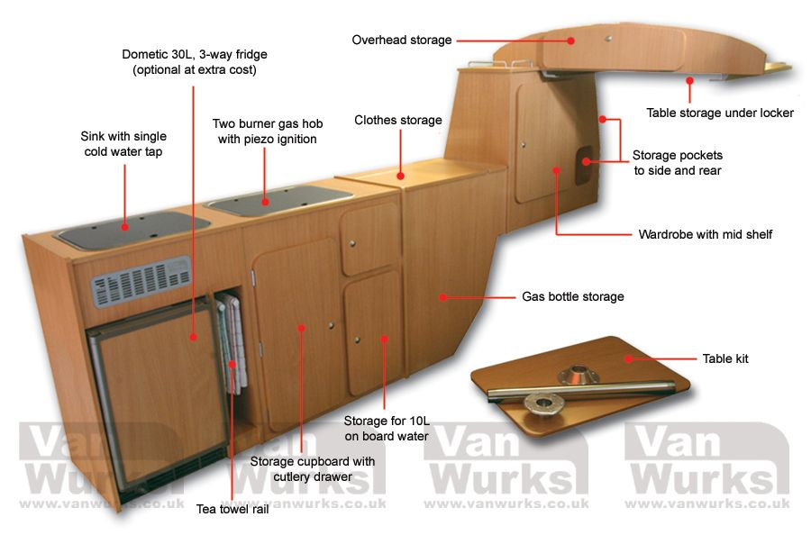 Classic interior for volkswagen t2 bay window from 1 950 for Vw kombi interior designs