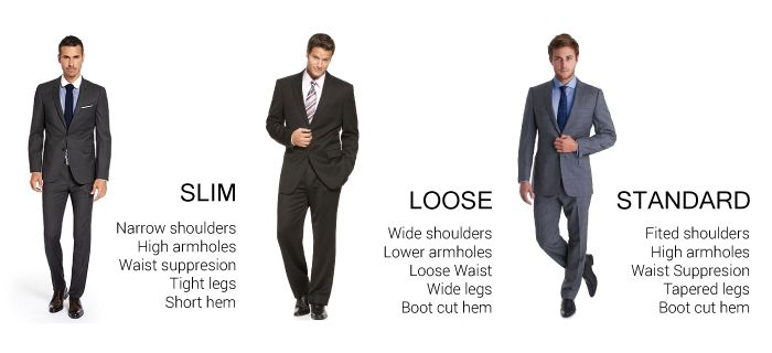 A slim fit is a modern, youthful look that is usually created by ...
