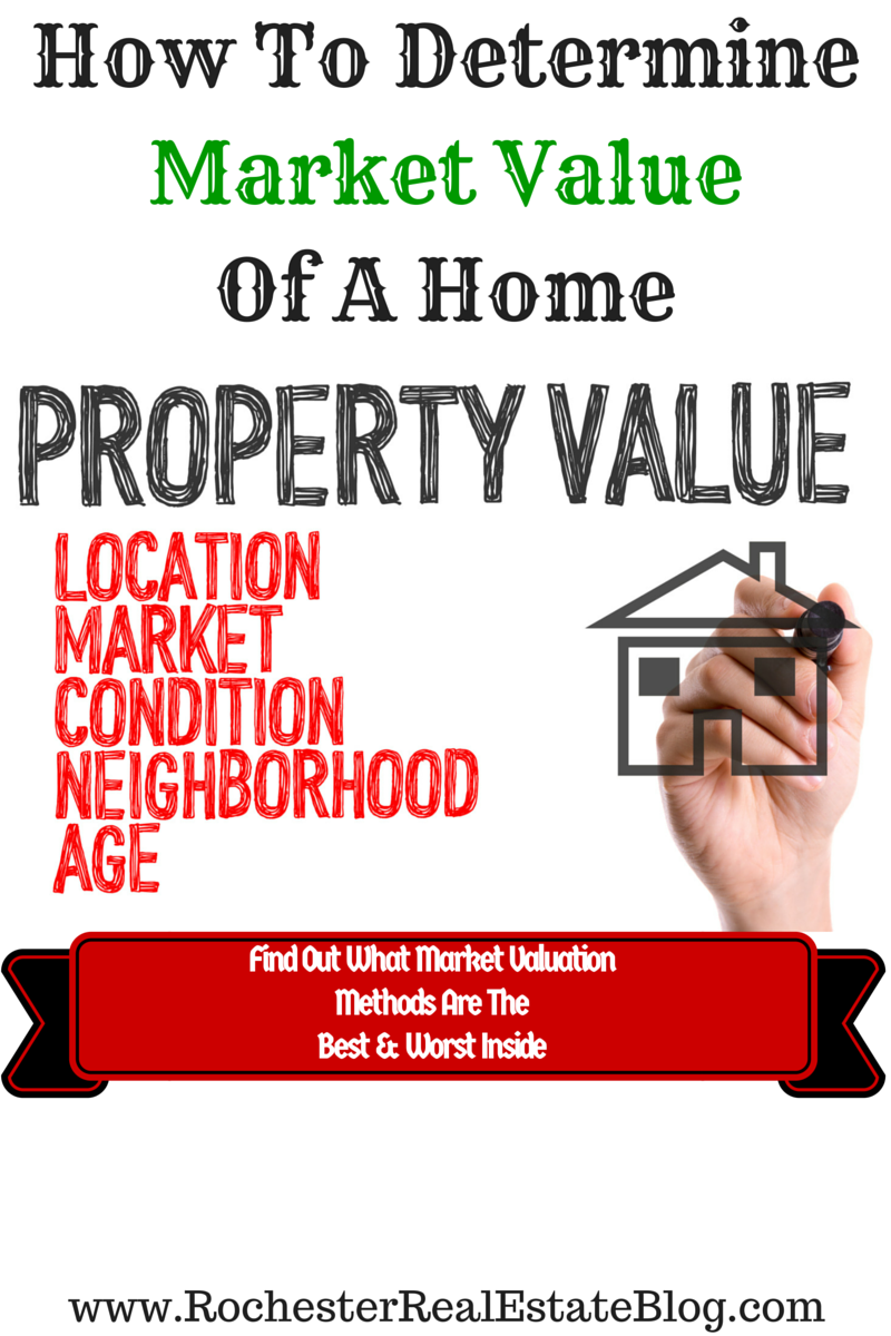 How To Determine The Market Value Of A Home