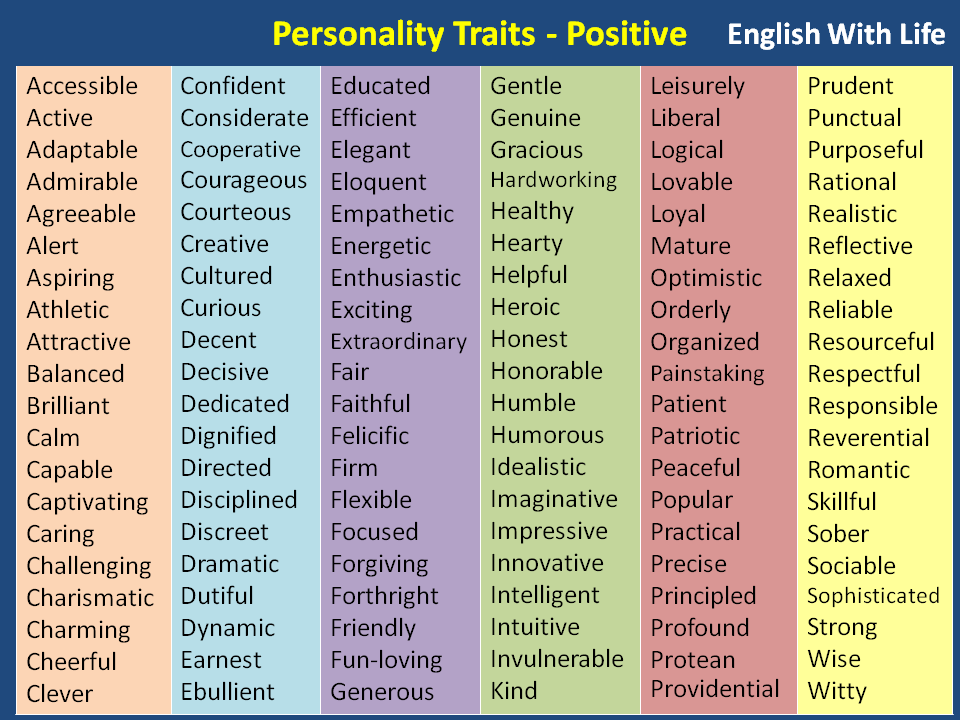 Personality Traits - Positive | ESL | Positive character
