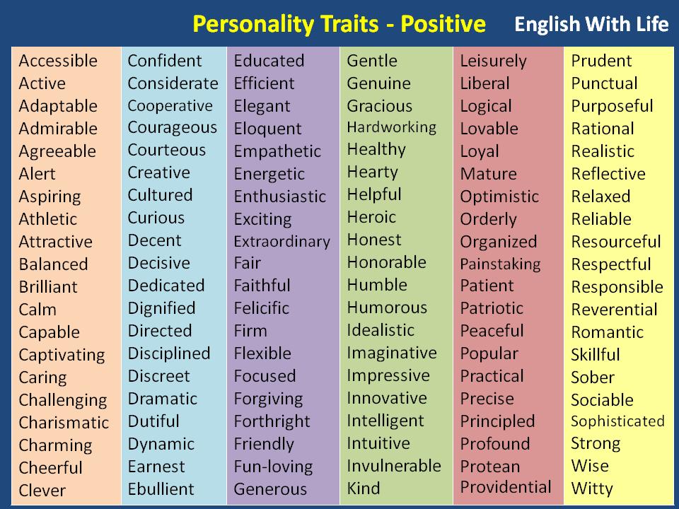 Personality Traits Positive Esl Pinterest English