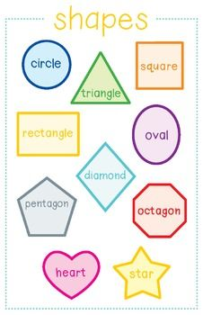 graphic regarding Large Printable Shapes named Form Posters Kindergarten - math Preschool finding out